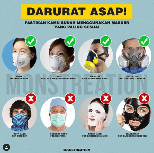 Safety Gas Masker Yang Benar
