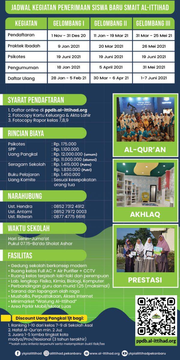 PPDB SMAIT AL-ITTIHAD TA.2021